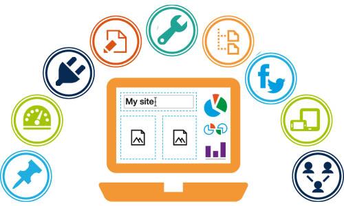 Werkwijze Impress webdesign