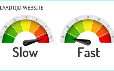 Heeft u al een snelle website?