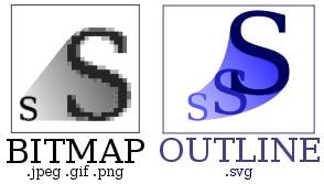 svg en webp in websites